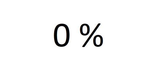 Беспроцентный займ онлайн на карту
